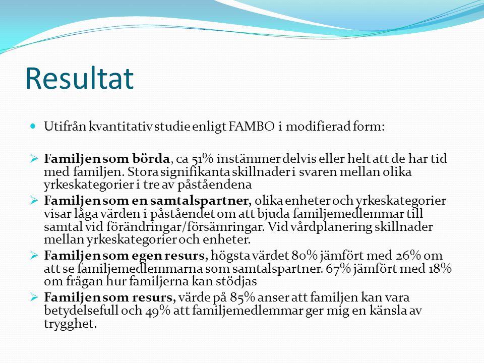 Resultat Utifrån kvantitativ studie enligt FAMBO i modifierad form:  Familjen som börda, ca 51% instämmer delvis eller helt att de har tid med familj