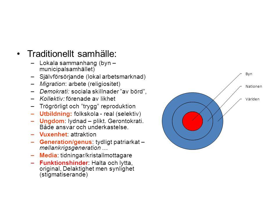Traditionellt samhälle: –Lokala sammanhang (byn – municipalsamhället) –Självförsörjande (lokal arbetsmarknad) –Migration: arbete (religiositet) –Demokrati: sociala skillnader av börd , –Kollektiv: förenade av likhet –Trögrörligt och trygg reproduktion –Utbildning: folkskola - real (selektiv) –Ungdom: lydnad – plikt.