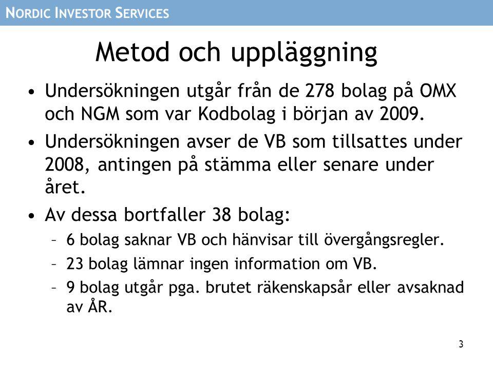3 Metod och uppläggning Undersökningen utgår från de 278 bolag på OMX och NGM som var Kodbolag i början av 2009. Undersökningen avser de VB som tillsa