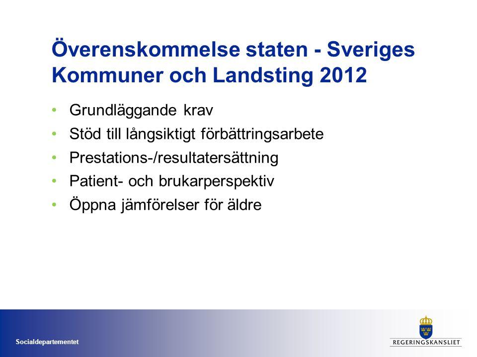 Socialdepartementet Överenskommelse staten - Sveriges Kommuner och Landsting 2012 Grundläggande krav Stöd till långsiktigt förbättringsarbete Prestations-/resultatersättning Patient- och brukarperspektiv Öppna jämförelser för äldre