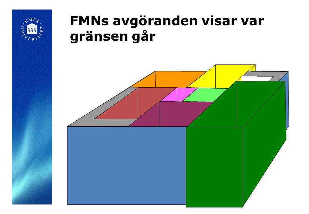 FMNs avgöranden visar var gränsen går
