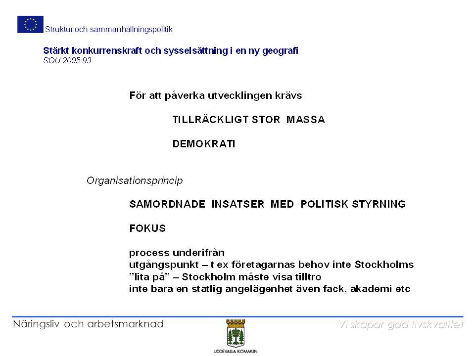 Näringsliv och arbetsmarknad Struktur och sammanhållningspolitik