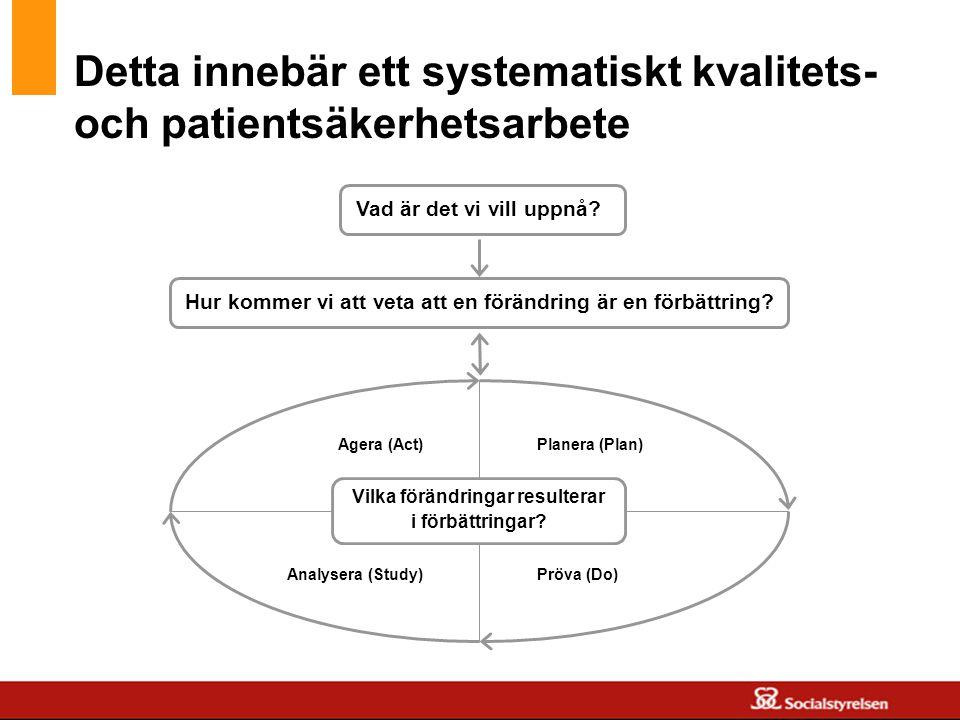 U t v e c k l i n g s c e n t r u m Detta innebär ett systematiskt kvalitets- och patientsäkerhetsarbete Vad är det vi vill uppnå? Hur kommer vi att v