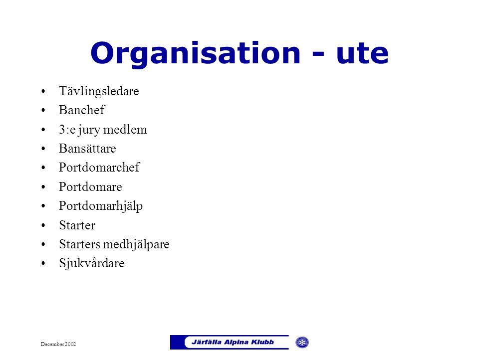 December 2002 Organisation - ute Tävlingsledare Banchef 3:e jury medlem Bansättare Portdomarchef Portdomare Portdomarhjälp Starter Starters medhjälpar