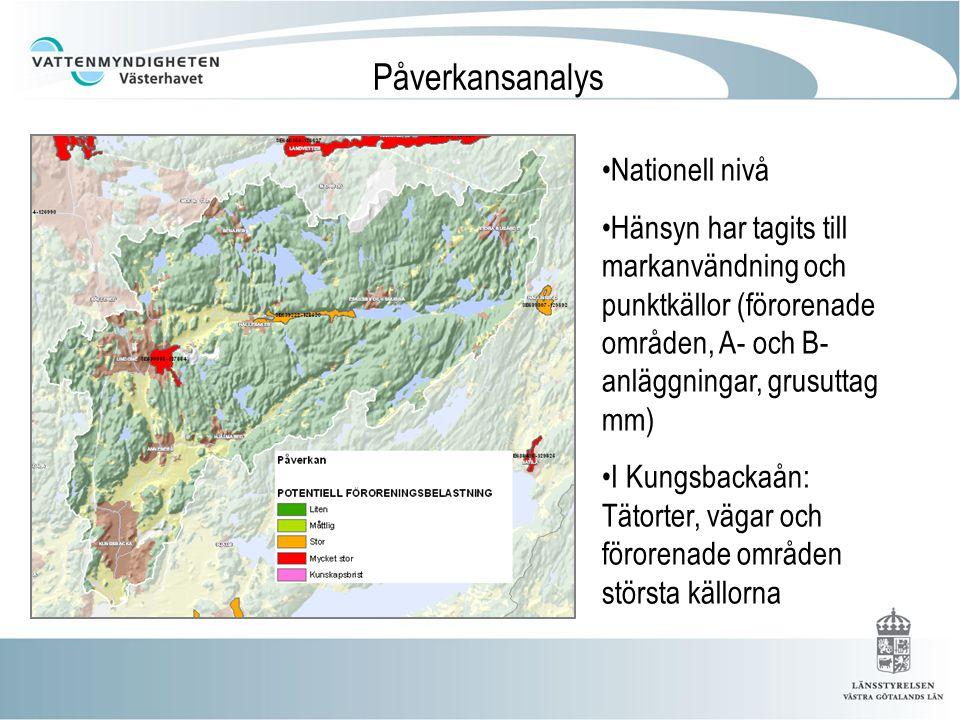 Påverkansanalys Nationell nivå Hänsyn har tagits till markanvändning och punktkällor (förorenade områden, A- och B- anläggningar, grusuttag mm) I Kungsbackaån: Tätorter, vägar och förorenade områden största källorna