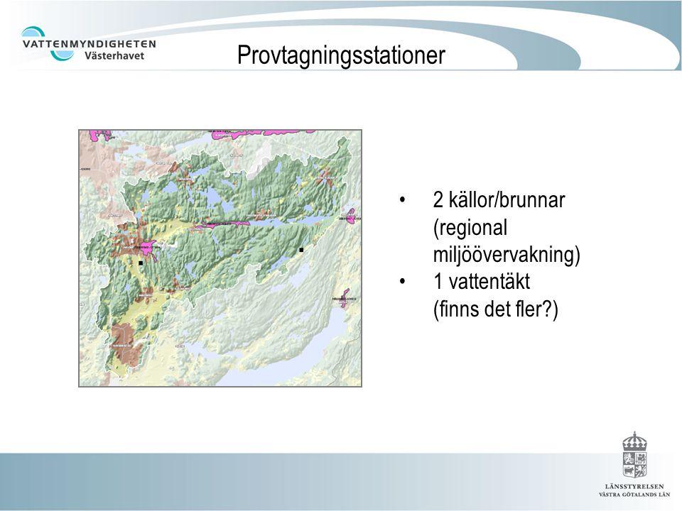 Kemisk status Kungsbackaån version 1.0