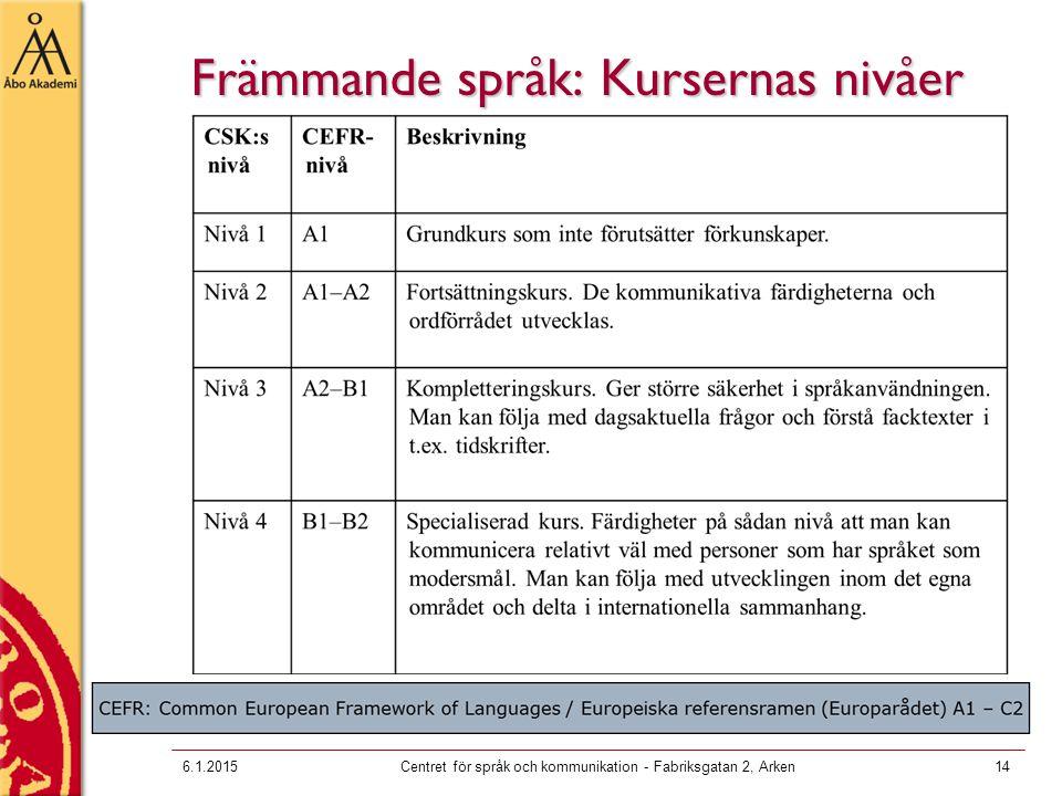 Främmande språk: Kursernas nivåer 6.1.2015Centret för språk och kommunikation - Fabriksgatan 2, Arken14