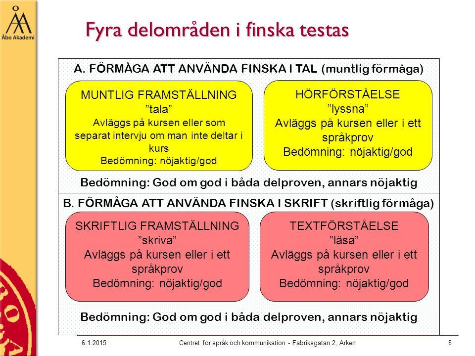 Fyra delområden i finska testas 6.1.2015Centret för språk och kommunikation - Fabriksgatan 2, Arken8 A. FÖRMÅGA ATT ANVÄNDA FINSKA I TAL (muntlig förm
