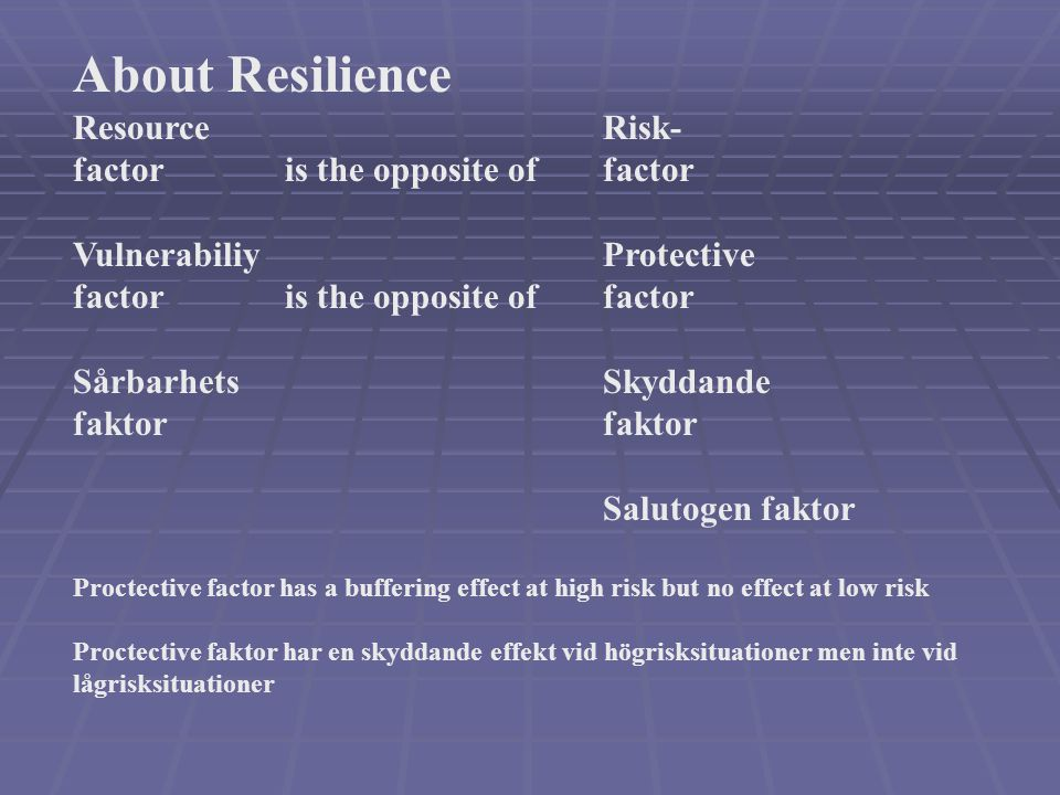 About Resilience Resource Risk- factor is the opposite offactor Vulnerabiliy Protective factor is the opposite offactor Sårbarhets Skyddande faktor Sa