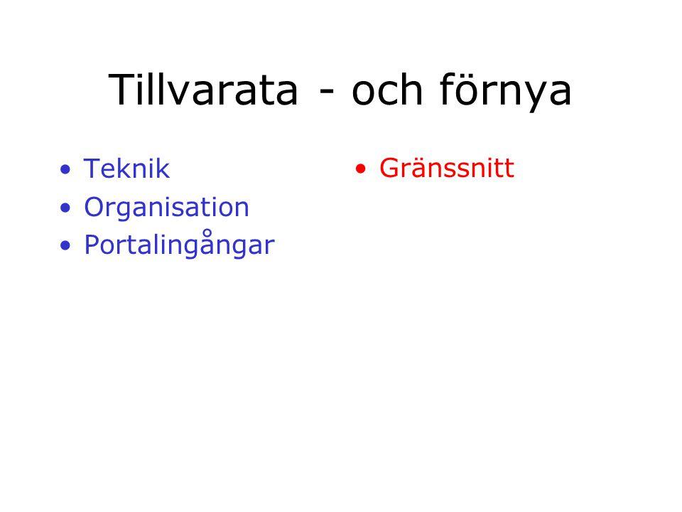 Tillvarata - och förnya Teknik Organisation Portalingångar Gränssnitt