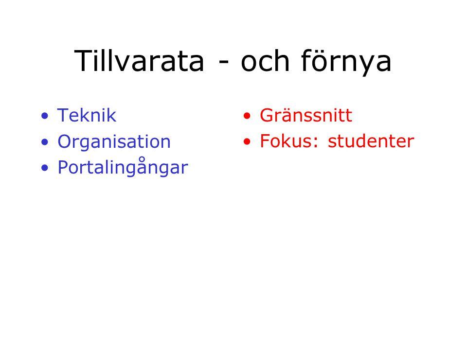 Tillvarata - och förnya Teknik Organisation Portalingångar Gränssnitt Fokus: studenter