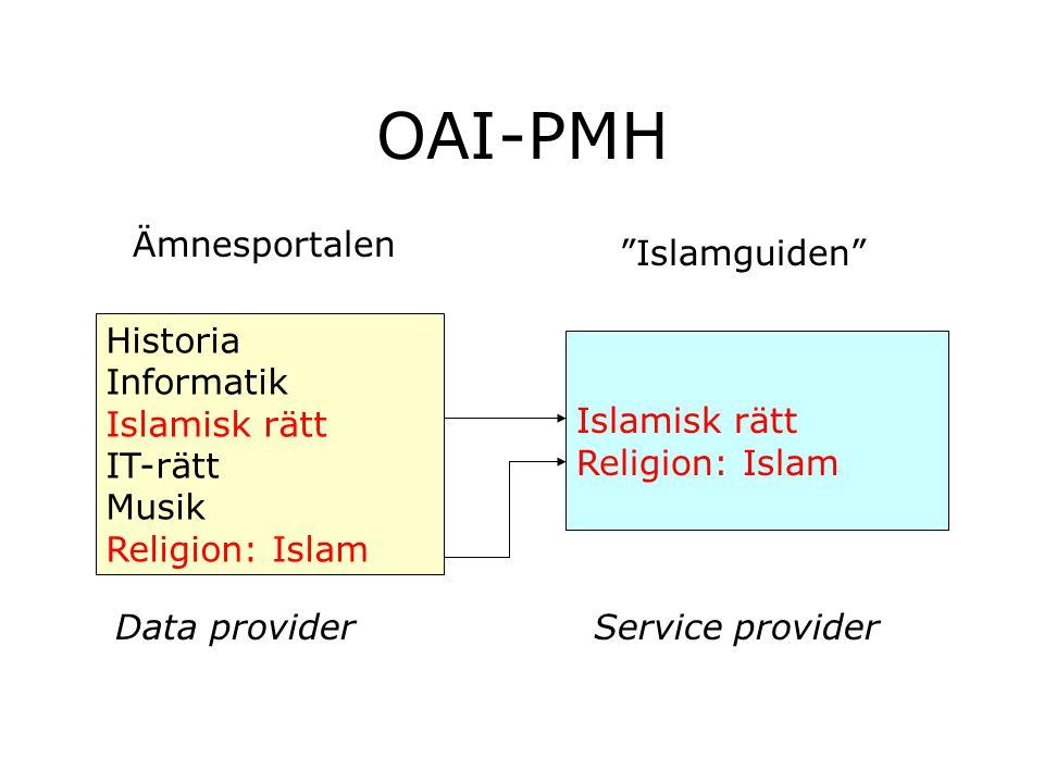 "OAI-PMH Historia Informatik Islamisk rätt IT-rätt Musik Religion: Islam Islamisk rätt Religion: Islam ""Islamguiden"" Ämnesportalen Data providerService"