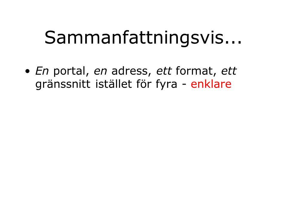 Sammanfattningsvis... En portal, en adress, ett format, ett gränssnitt istället för fyra - enklare