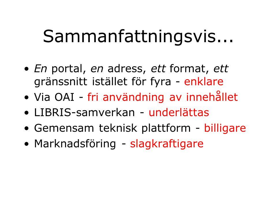 Sammanfattningsvis... En portal, en adress, ett format, ett gränssnitt istället för fyra - enklare Via OAI - fri användning av innehållet LIBRIS-samve