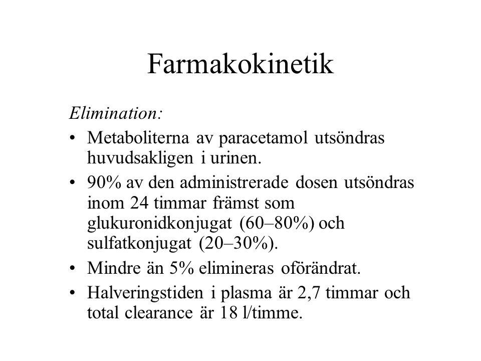 Farmakokinetik Elimination: Metaboliterna av paracetamol utsöndras huvudsakligen i urinen.