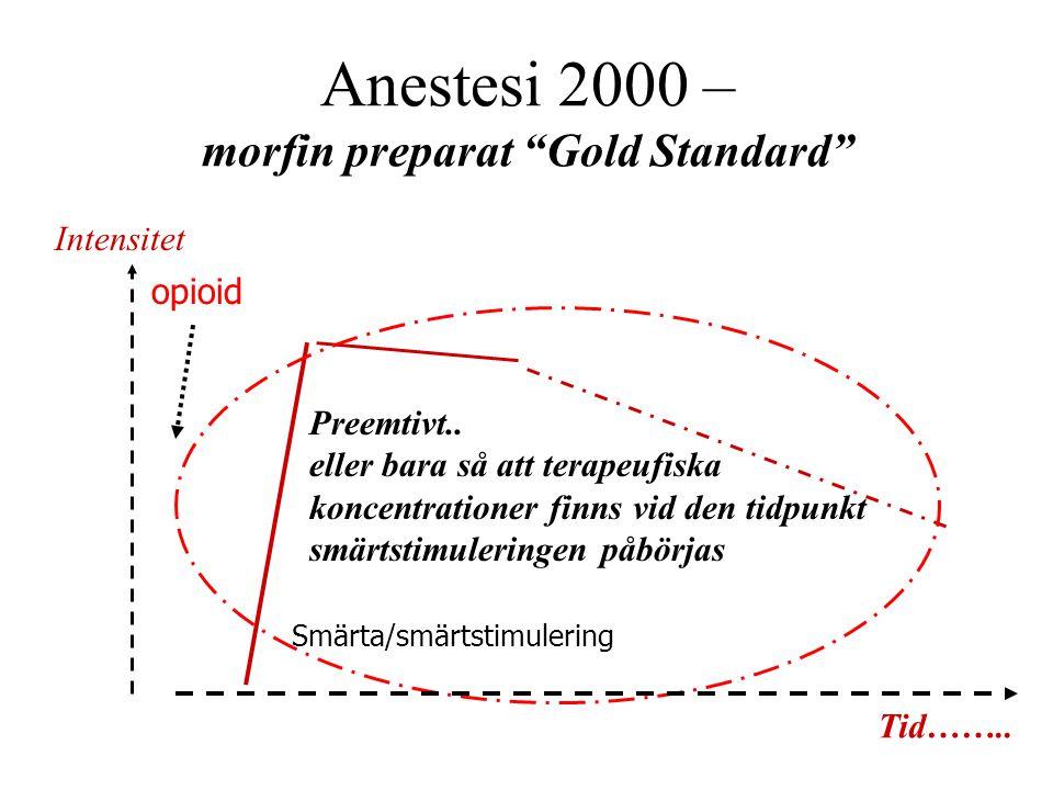 Anestesi 2000 – morfin preparat Gold Standard opioid Smärta/smärtstimulering Tid……..