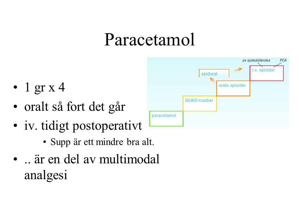 Paracetamol 1 gr x 4 oralt så fort det går iv.tidigt postoperativt Supp är ett mindre bra alt...