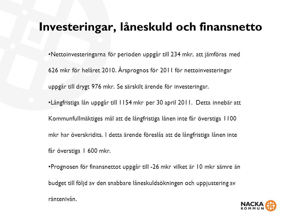Investeringar, låneskuld och finansnetto Nettoinvesteringarna för perioden uppgår till 234 mkr, att jämföras med 626 mkr för helåret 2010. Årsprognos