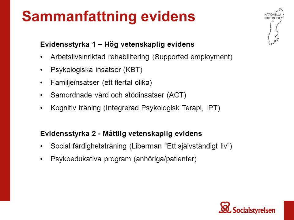 Sammanfattning evidens Evidensstyrka 1 – Hög vetenskaplig evidens Arbetslivsinriktad rehabilitering (Supported employment) Psykologiska insatser (KBT)