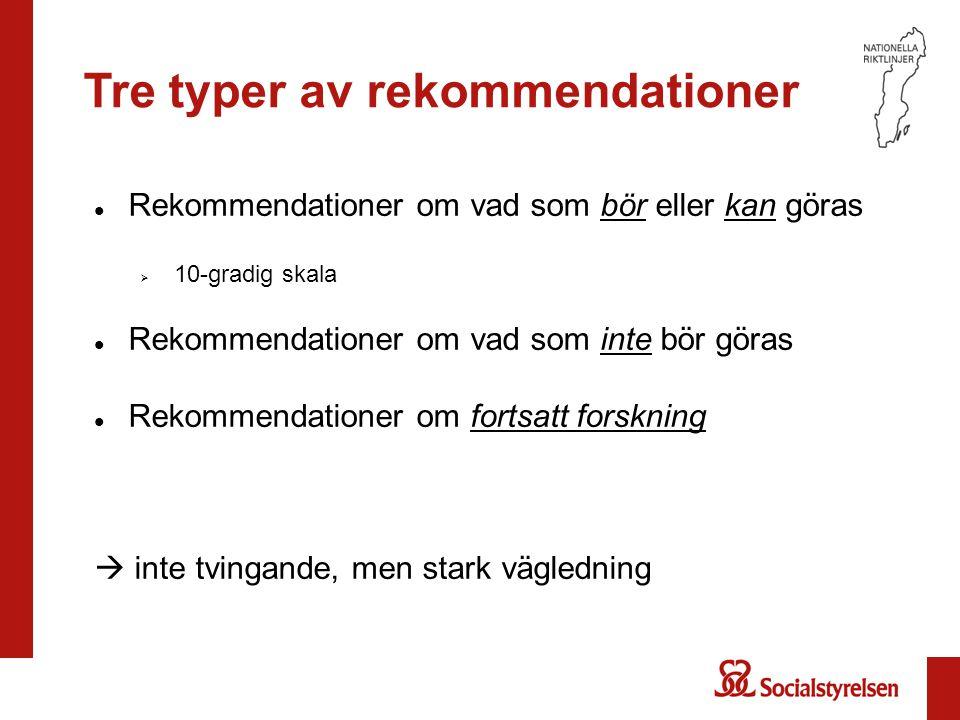 Tre typer av rekommendationer Rekommendationer om vad som bör eller kan göras  10-gradig skala Rekommendationer om vad som inte bör göras Rekommendat