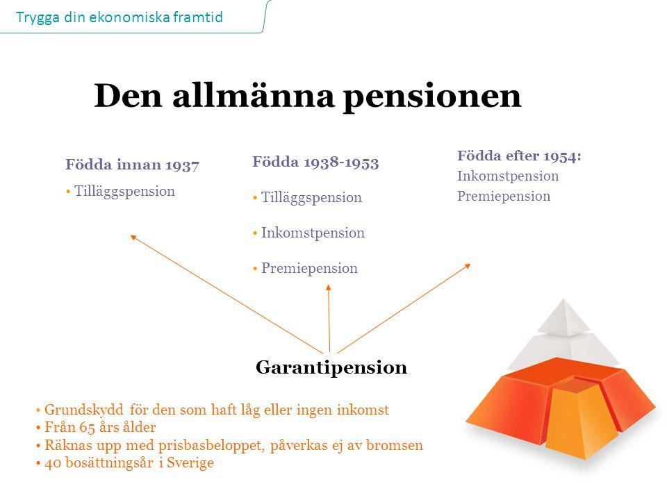 Trygga din ekonomiska framtid Födda efter 1954: Inkomstpension Premiepension Födda innan 1937 Tilläggspension Födda 1938-1953 Tilläggspension Inkomstp