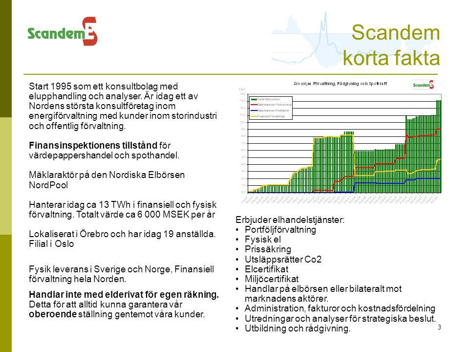 4 Innehåll Vilka är Scandem Elmarknadens funktion Alternativa elinköpsmodeller Hur väljer jag.