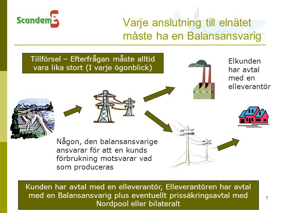 8 Innehåll Vilka är Scandem Elmarknadens funktion Alternativa elinköpsmodeller Hur väljer jag.