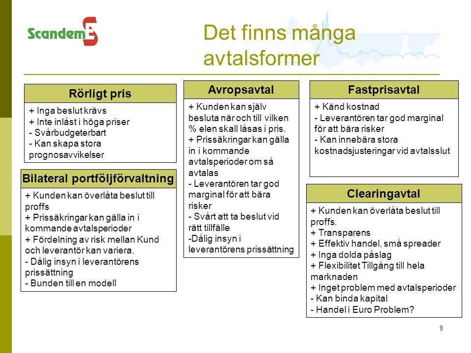 10 Clearingkoncept normalt, balansansvar Sverige Depåkonto Termins- handel Värdereglering och avräkning av termin, dagligen Fakturor balans samt transaktionsavg.