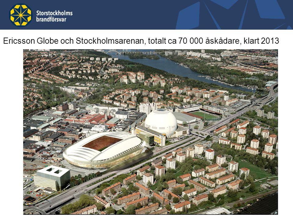 15 Ericsson Globe och Stockholmsarenan, totalt ca 70 000 åskådare, klart 2013