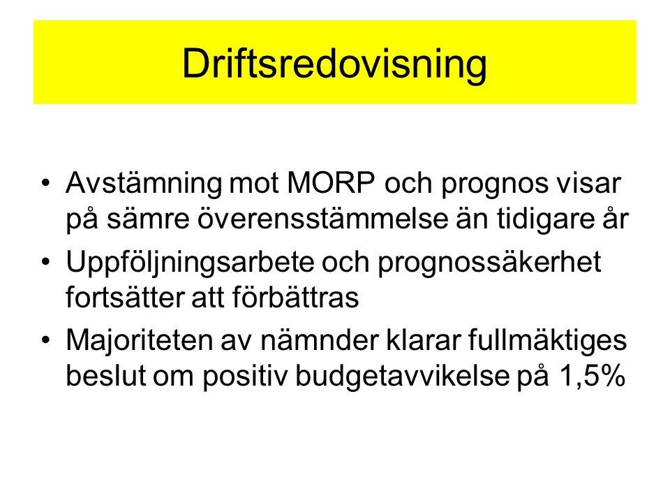 Driftsredovisning Avstämning mot MORP och prognos visar på sämre överensstämmelse än tidigare år Uppföljningsarbete och prognossäkerhet fortsätter att förbättras Majoriteten av nämnder klarar fullmäktiges beslut om positiv budgetavvikelse på 1,5%