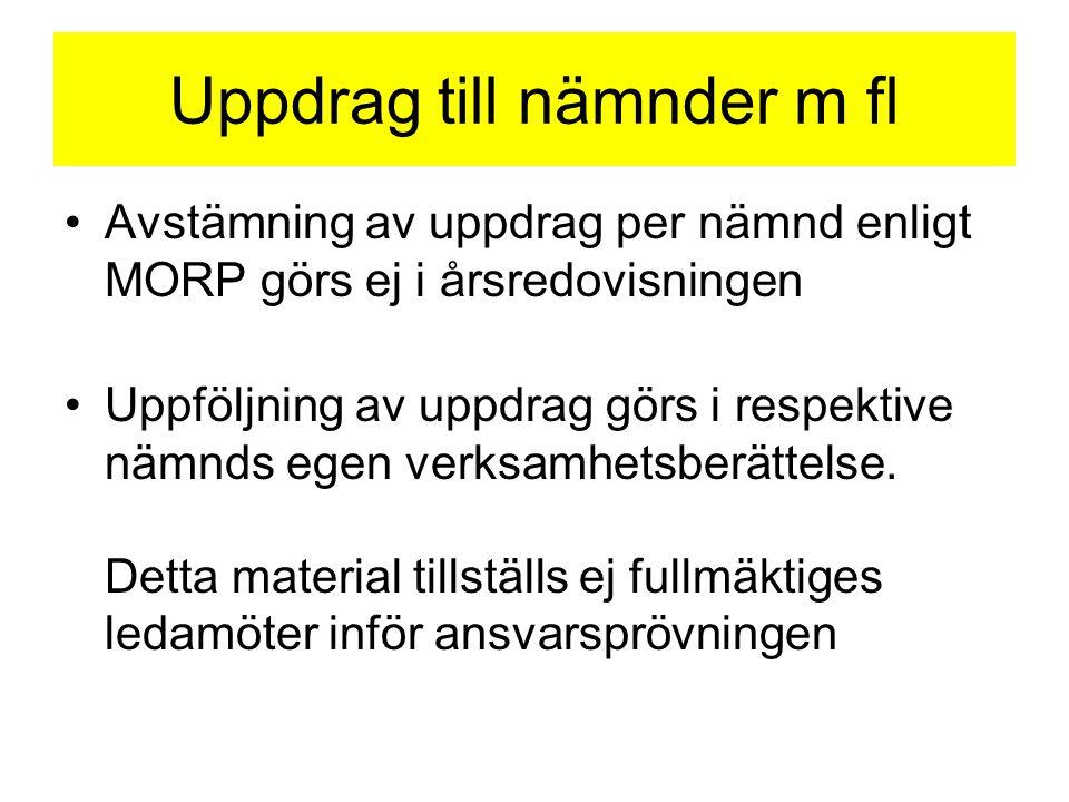 Uppdrag till nämnder m fl Avstämning av uppdrag per nämnd enligt MORP görs ej i årsredovisningen Uppföljning av uppdrag görs i respektive nämnds egen