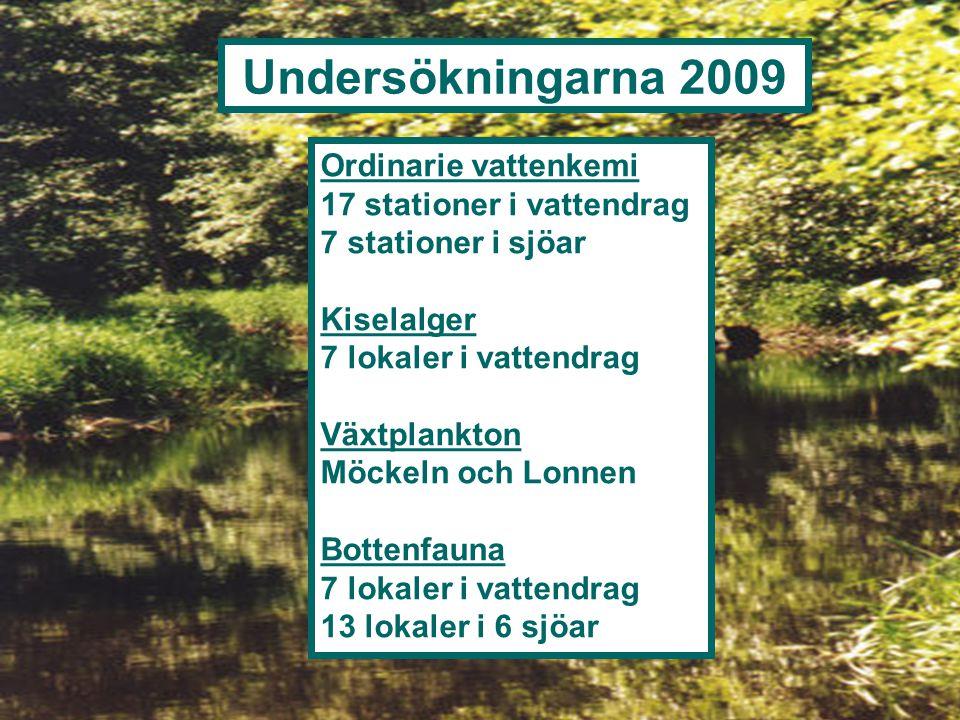 Ordinarie vattenkemi 17 stationer i vattendrag 7 stationer i sjöar Kiselalger 7 lokaler i vattendrag Växtplankton Möckeln och Lonnen Bottenfauna 7 lokaler i vattendrag 13 lokaler i 6 sjöar Undersökningarna 2009
