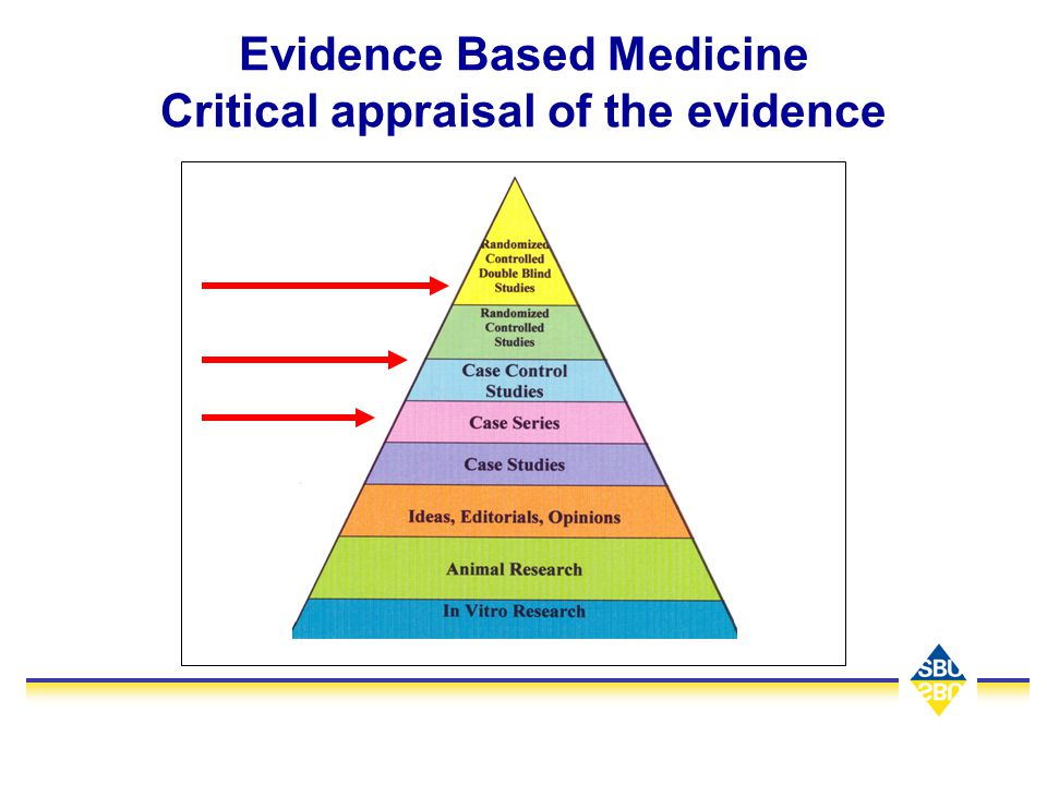 Evidence Based Medicine Critical appraisal of the evidence