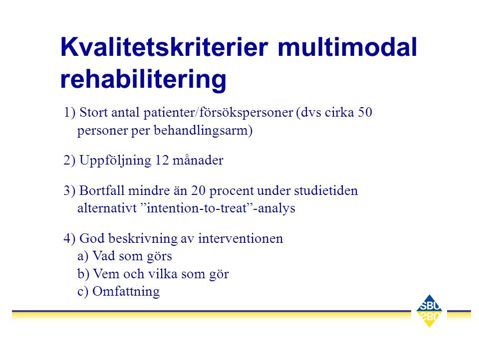 Kvalitetskriterier multimodal rehabilitering 1) Stort antal patienter/försökspersoner (dvs cirka 50 personer per behandlingsarm) 2) Uppföljning 12 månader 3) Bortfall mindre än 20 procent under studietiden alternativt intention-to-treat -analys 4) God beskrivning av interventionen a) Vad som görs b) Vem och vilka som gör c) Omfattning