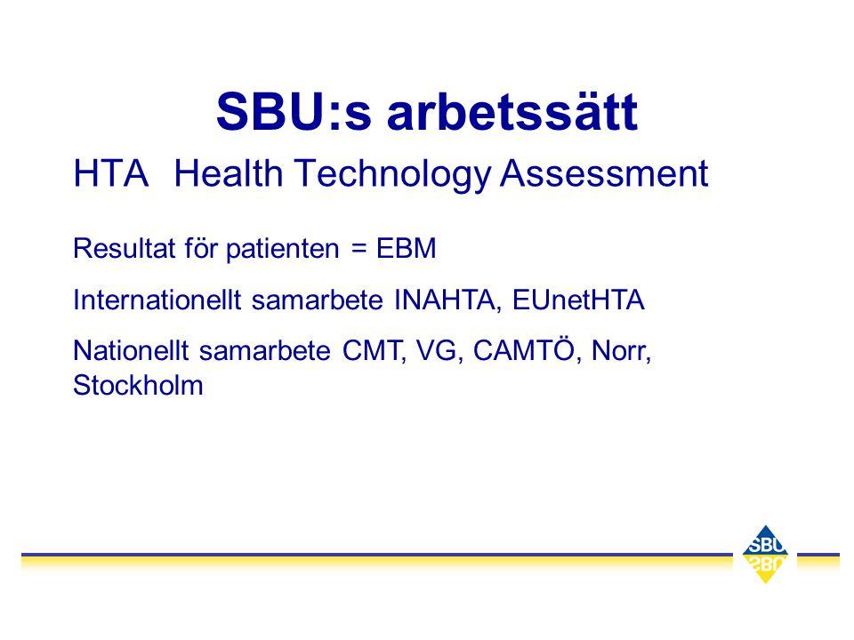 SBU:s arbetssätt HTAHealth Technology Assessment Resultat för patienten = EBM Internationellt samarbete INAHTA, EUnetHTA Nationellt samarbete CMT, VG,