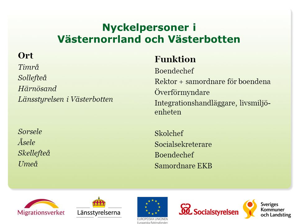 Nyckelpersoner i Västernorrland och Västerbotten Ort Timrå Sollefteå Härnösand Länsstyrelsen i Västerbotten Sorsele Åsele Skellefteå Umeå Funktion Boe
