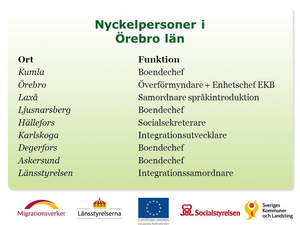 Nyckelpersoner i Örebro län OrtFunktion Kumla Boendechef Örebro Överförmyndare + Enhetschef EKB Laxå Samordnare språkintroduktion LjusnarsbergBoendech
