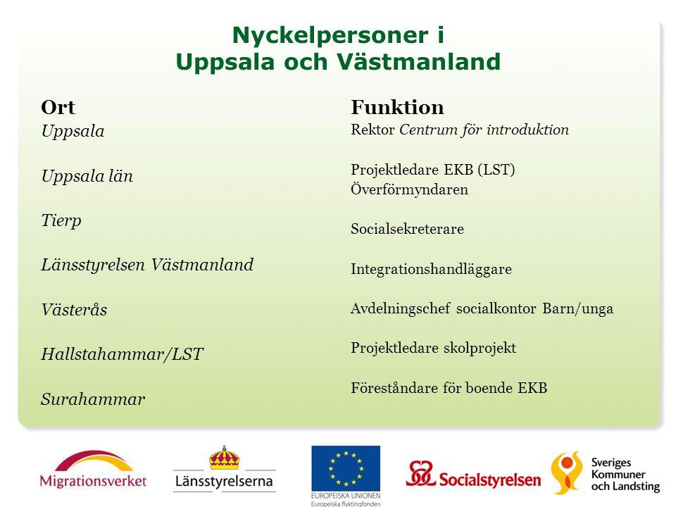 Nyckelpersoner i Uppsala och Västmanland Ort Uppsala Uppsala län Tierp Länsstyrelsen Västmanland Västerås Hallstahammar/LST Surahammar Funktion Rektor