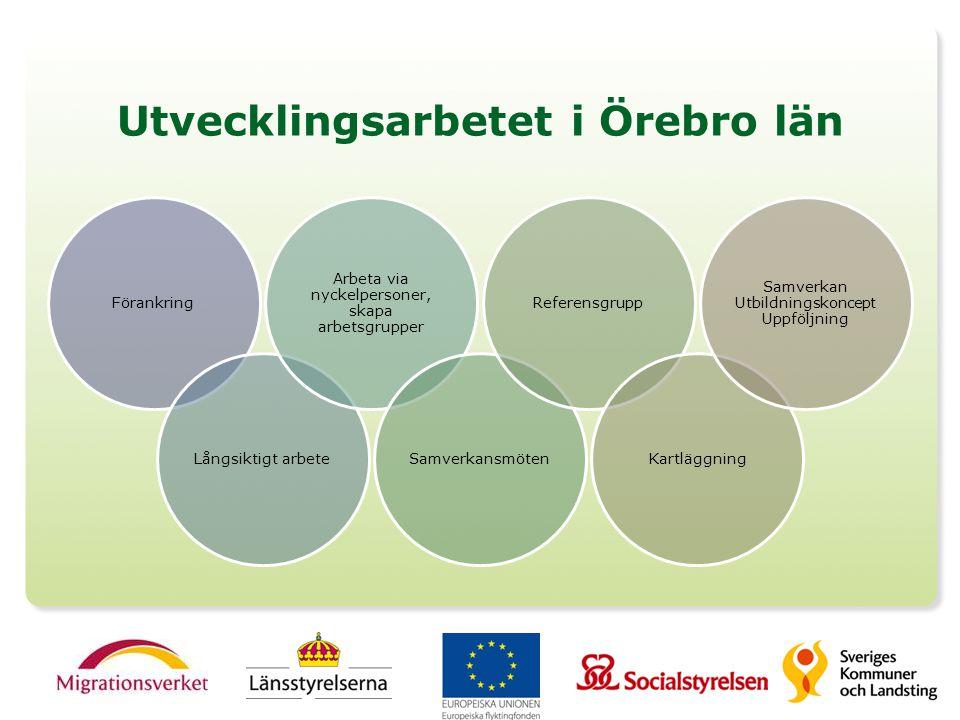 Utvecklingsarbetet i Örebro län FörankringLångsiktigt arbete Arbeta via nyckelpersoner, skapa arbetsgrupper SamverkansmötenReferensgruppKartläggning S