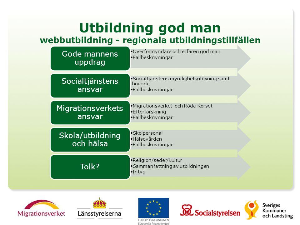 Knäckfrågor gällande ramen Förvaltning på nationell nivå Anordna/ samordna på regional nivå Kursansvarig på lokal nivå