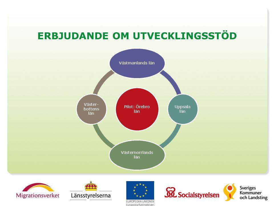 Framgångs- och utvecklingsfaktorer Intervjuer med boendechefer  Viktigt att politiken är involverad  Tydliga mål  Strukturerad och regelbunden samverkan  Tydliga roller och ansvar  Länsgemensamma verktyg för uppföljning  Utbildningsinsatser