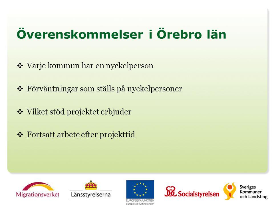 Överenskommelser i Örebro län  Varje kommun har en nyckelperson  Förväntningar som ställs på nyckelpersoner  Vilket stöd projektet erbjuder  Forts
