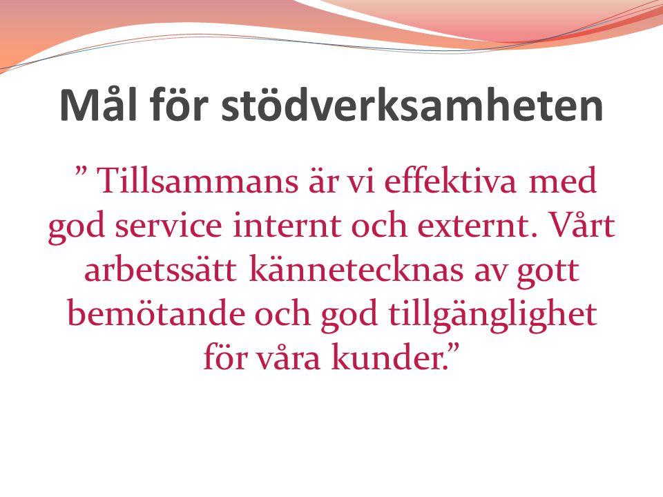 Mål för stödverksamheten Tillsammans är vi effektiva med god service internt och externt.