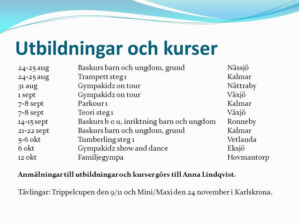 Utbildningar och kurser 24-25 augBaskurs barn och ungdom, grundNässjö 24-25 augTrampett steg 1Kalmar 31 augGympakidz on tourNättraby 1 septGympakidz o