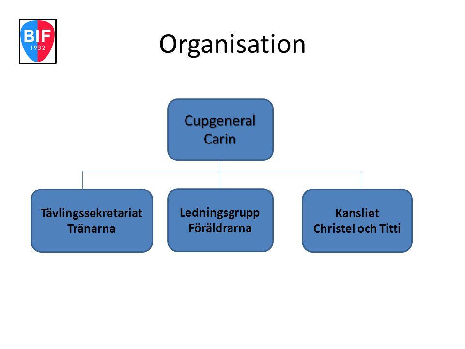 Organisation Tävlingssekretariat Tränarna Ledningsgrupp Föräldrarna Kansliet Christel och Titti Cupgeneral Carin