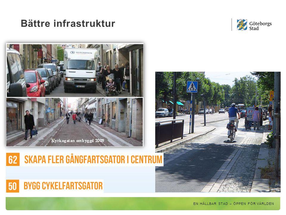 Bättre infrastruktur EN HÅLLBAR STAD – ÖPPEN FÖR VÄRLDEN