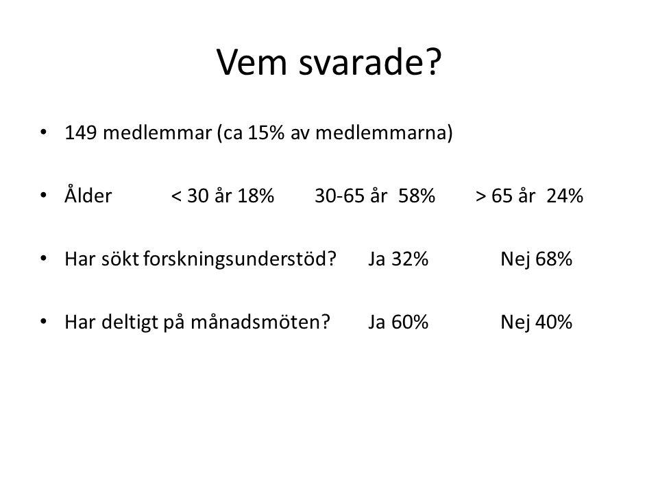 Programutbud Programutbudet bra.Ja 76,5% Nej 1,5% Vet ej 22% Vilka slags program tycker du om.