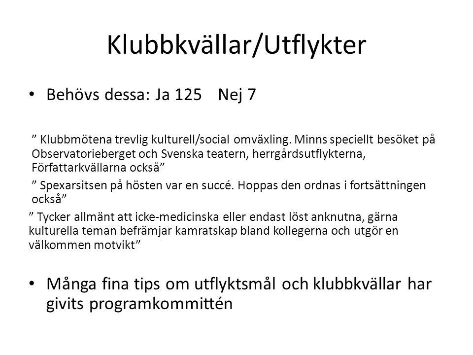 Klubbkvällar/Utflykter Behövs dessa: Ja 125Nej 7 Klubbmötena trevlig kulturell/social omväxling.