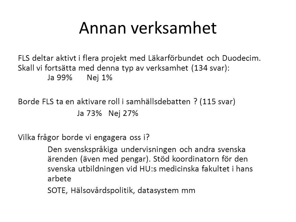 Annan verksamhet FLS deltar aktivt i flera projekt med Läkarförbundet och Duodecim. Skall vi fortsätta med denna typ av verksamhet (134 svar): Ja 99%