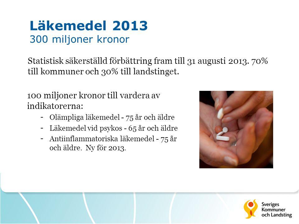 Läkemedel 2013 300 miljoner kronor 100 miljoner kronor till vardera av indikatorerna: - Olämpliga läkemedel - 75 år och äldre - Läkemedel vid psykos - 65 år och äldre - Antiinflammatoriska läkemedel - 75 år och äldre.